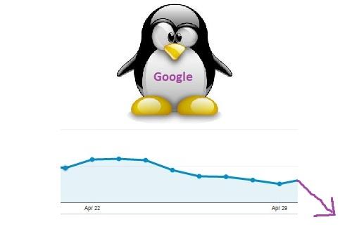 «Пингвин» от Google