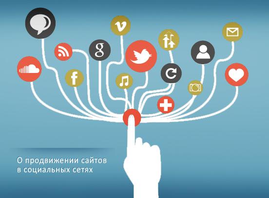 Реклама в социальных сетях своими руками
