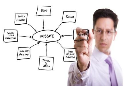 Сайты - двигатель для бизнеса!